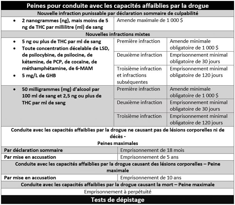 chart-fr